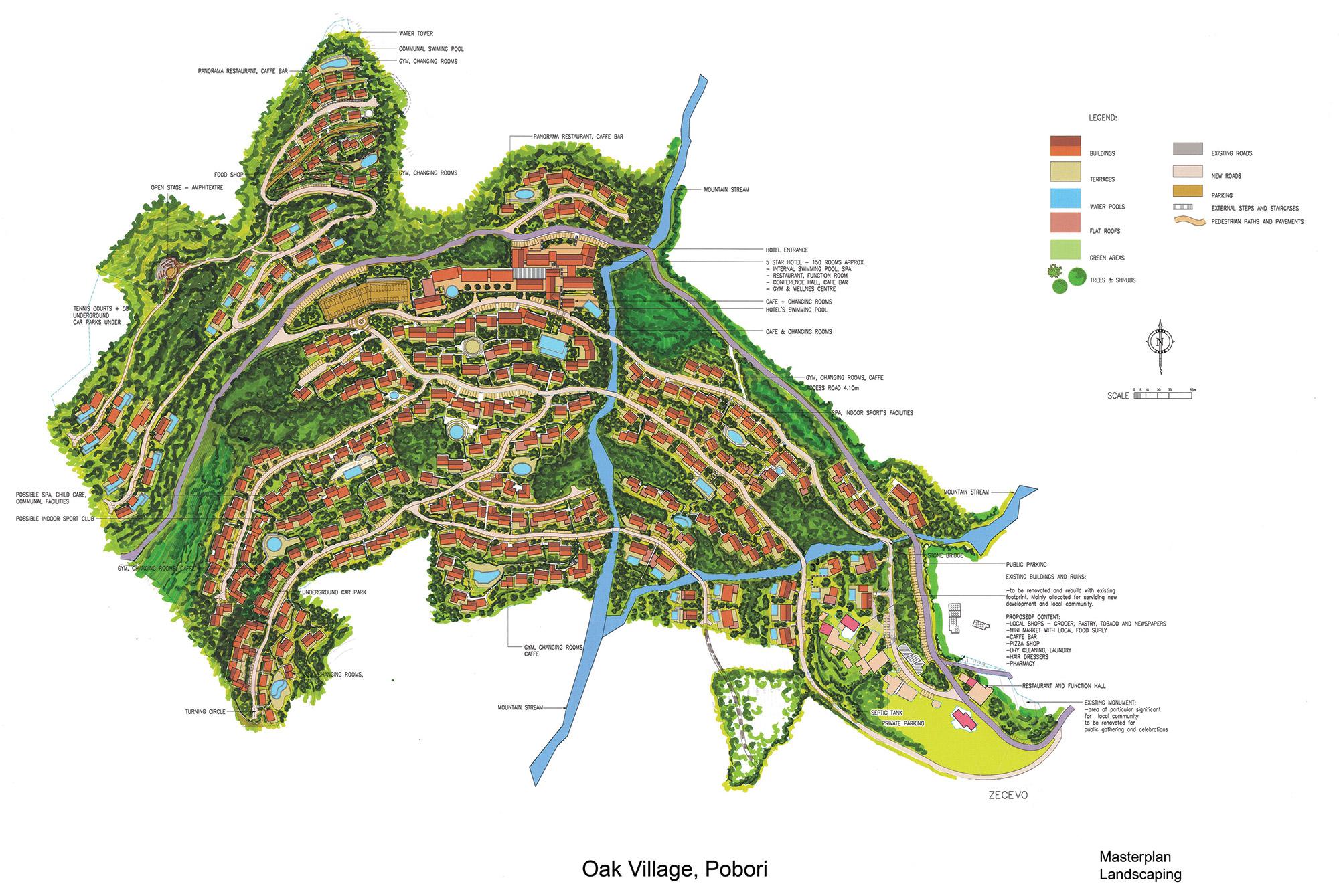 Landscaping Masterplan